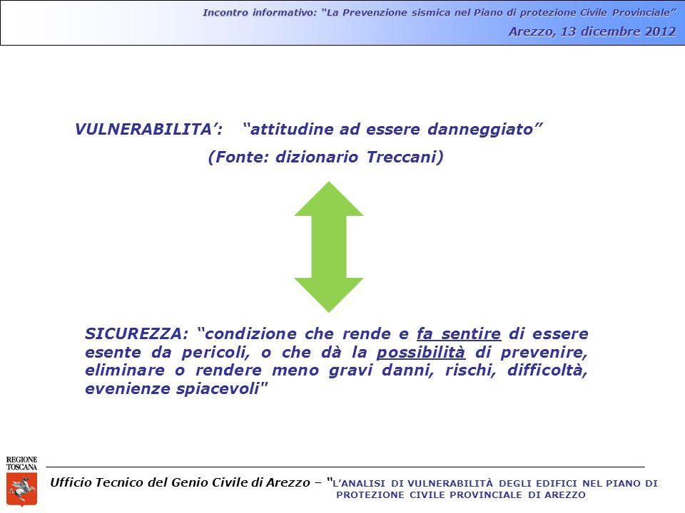 (Fonte: dizionario Treccani)