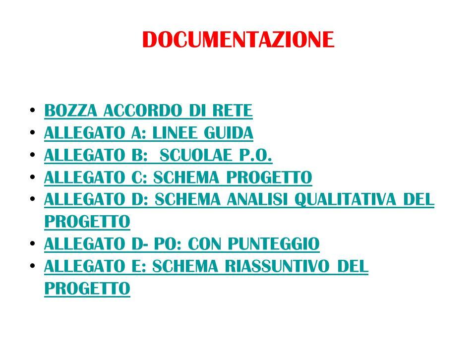 DOCUMENTAZIONE BOZZA ACCORDO DI RETE ALLEGATO A: LINEE GUIDA