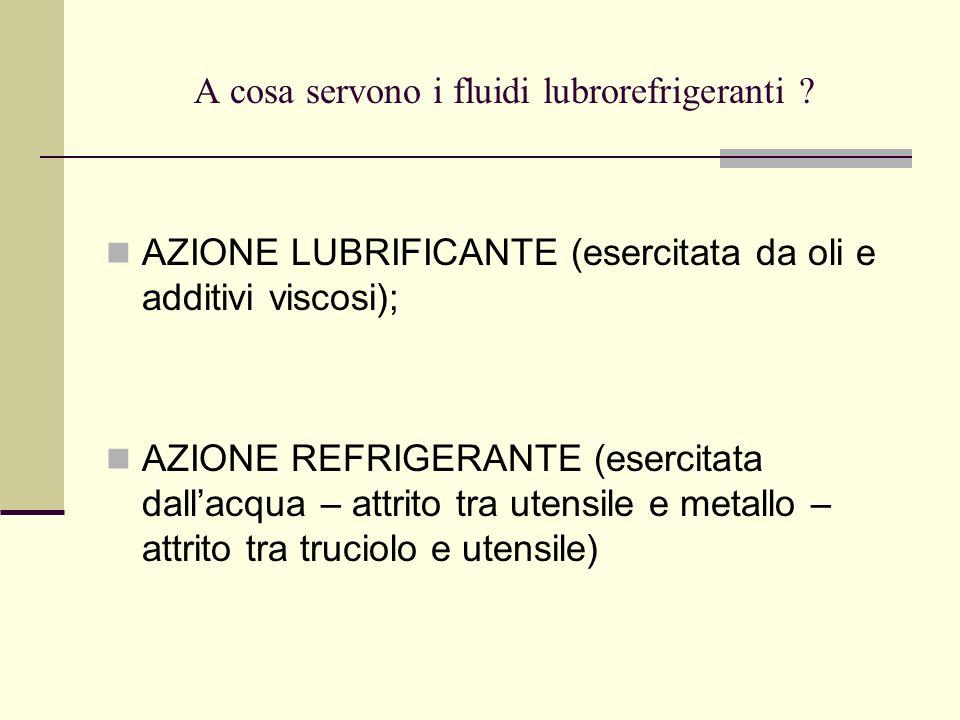 A cosa servono i fluidi lubrorefrigeranti