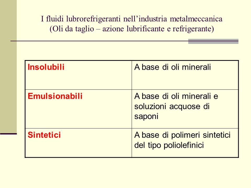 I fluidi lubrorefrigeranti nell'industria metalmeccanica (Oli da taglio – azione lubrificante e refrigerante)