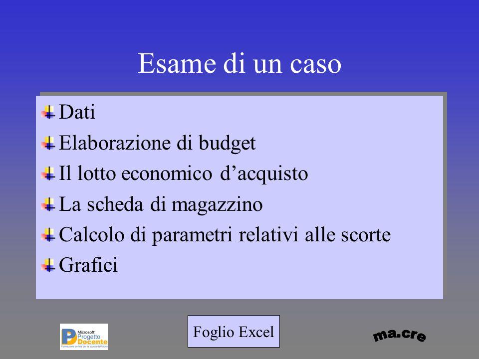 Esame di un caso Dati Elaborazione di budget