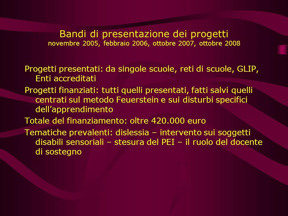 Bandi di presentazione dei progetti novembre 2005, febbraio 2006, ottobre 2007, ottobre 2008