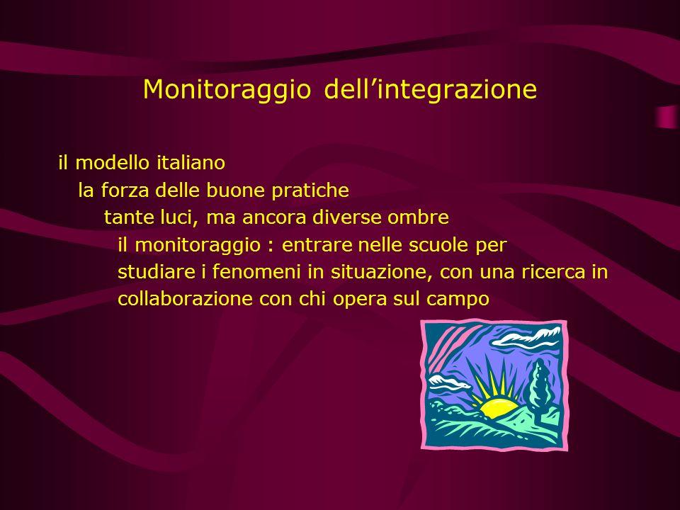 Monitoraggio dell'integrazione
