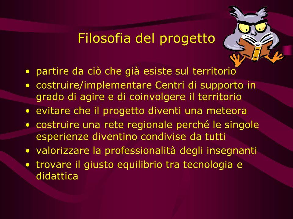 Filosofia del progetto