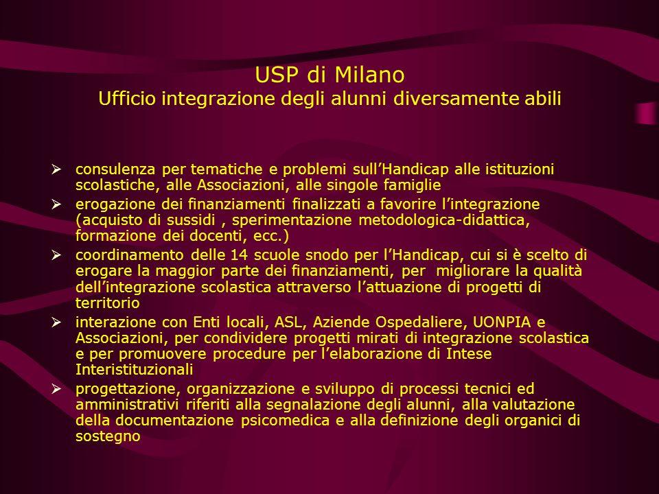 USP di Milano Ufficio integrazione degli alunni diversamente abili