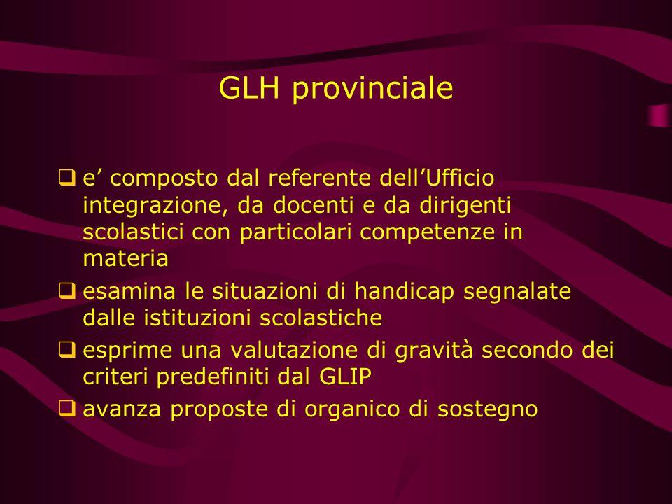 GLH provinciale e' composto dal referente dell'Ufficio integrazione, da docenti e da dirigenti scolastici con particolari competenze in materia.