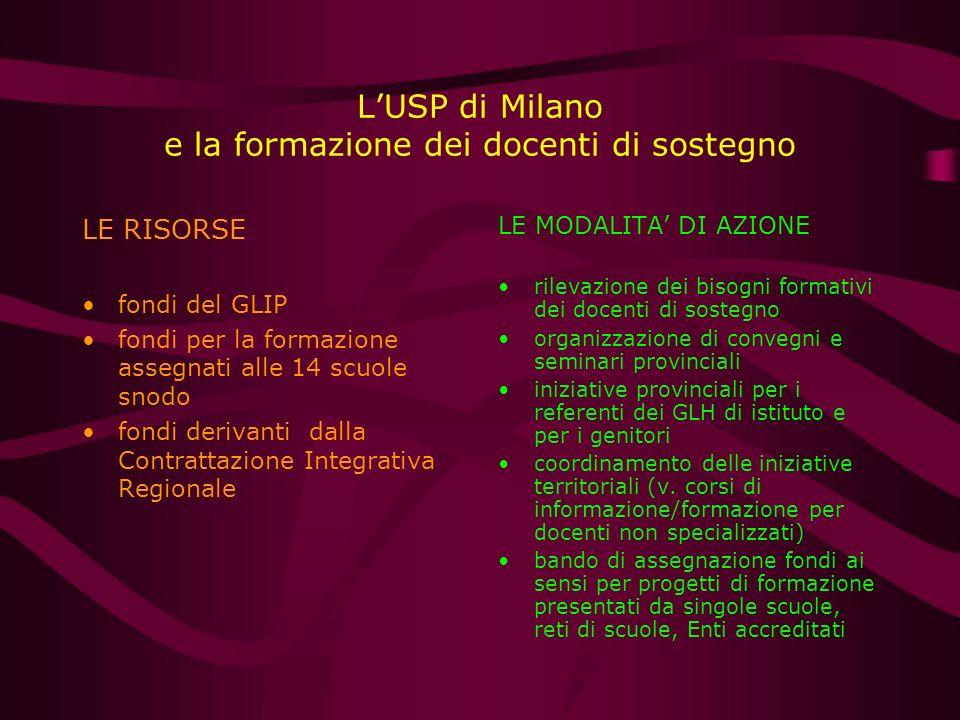 L'USP di Milano e la formazione dei docenti di sostegno