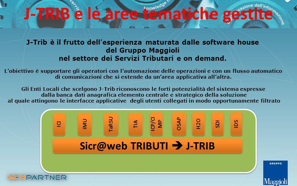 J-TRIB e le aree tematiche gestite