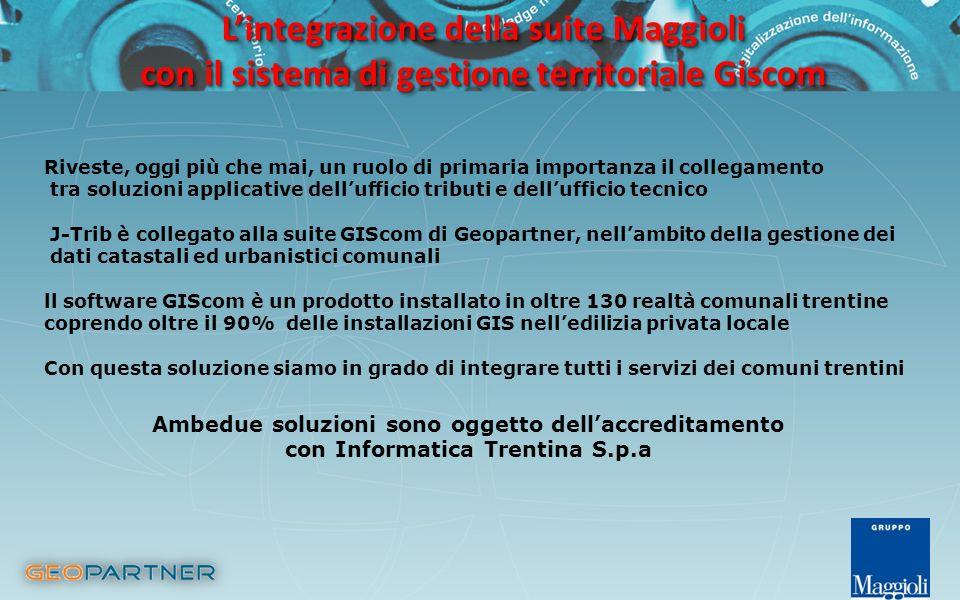 L'integrazione della suite Maggioli