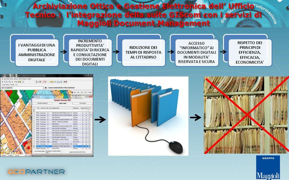Maggioli Document Management