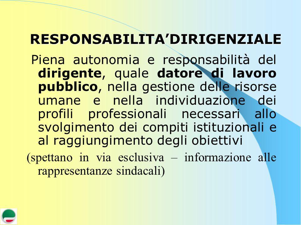 RESPONSABILITA'DIRIGENZIALE