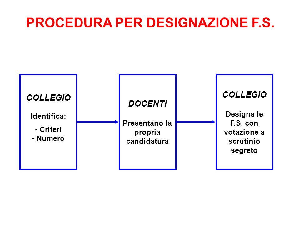 PROCEDURA PER DESIGNAZIONE F.S.
