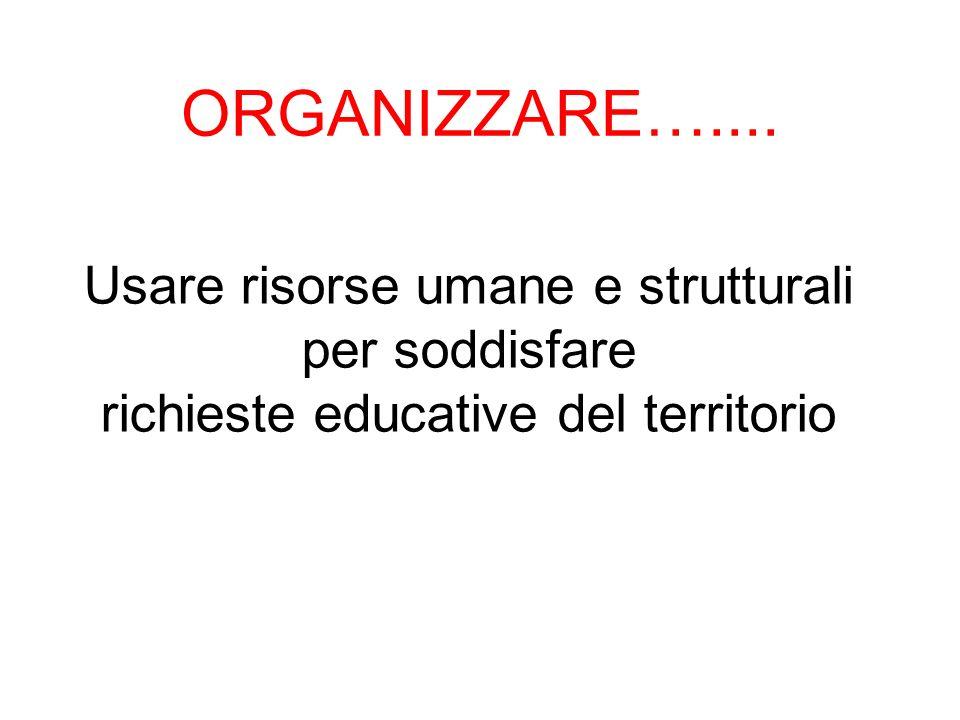 ORGANIZZARE….... Usare risorse umane e strutturali per soddisfare