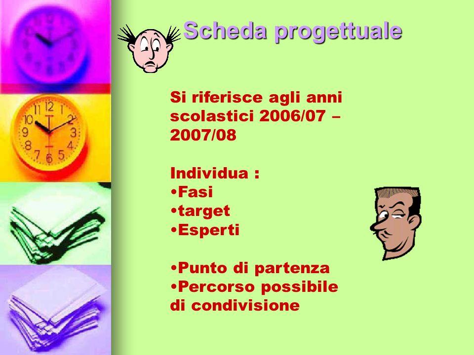 Scheda progettuale Si riferisce agli anni scolastici 2006/07 – 2007/08