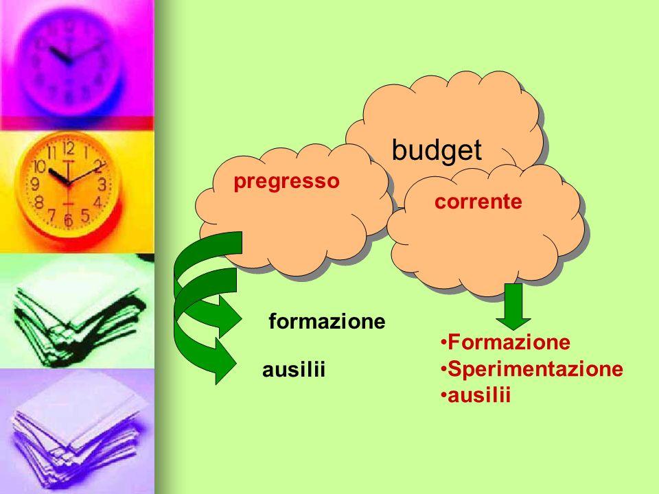 budget pregresso corrente formazione Formazione Sperimentazione