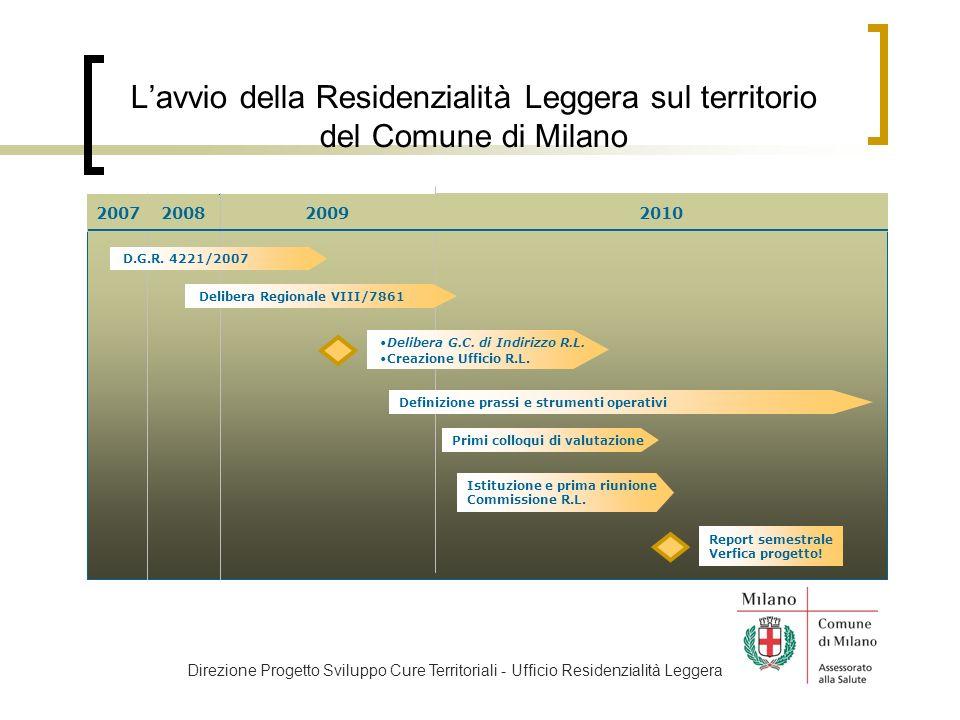 L'avvio della Residenzialità Leggera sul territorio del Comune di Milano