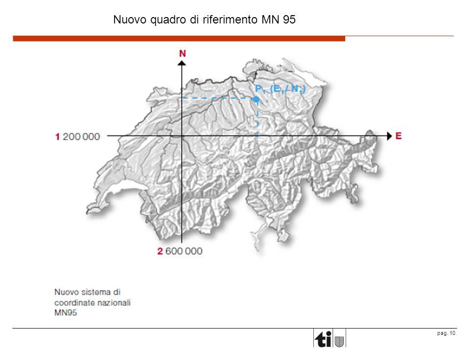Nuovo quadro di riferimento MN 95
