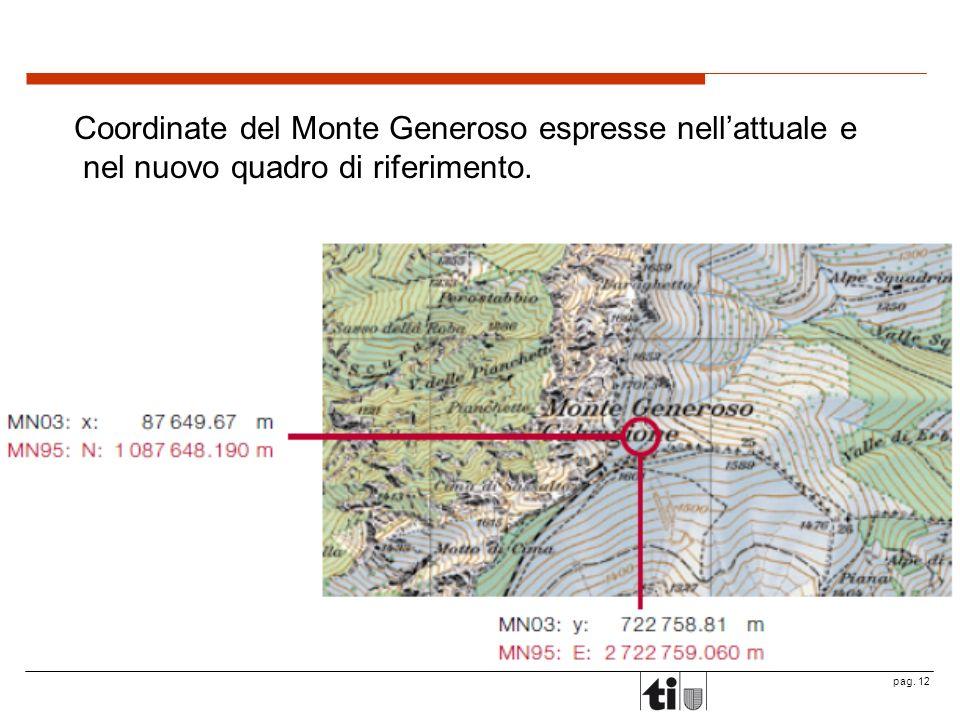Coordinate del Monte Generoso espresse nell'attuale e