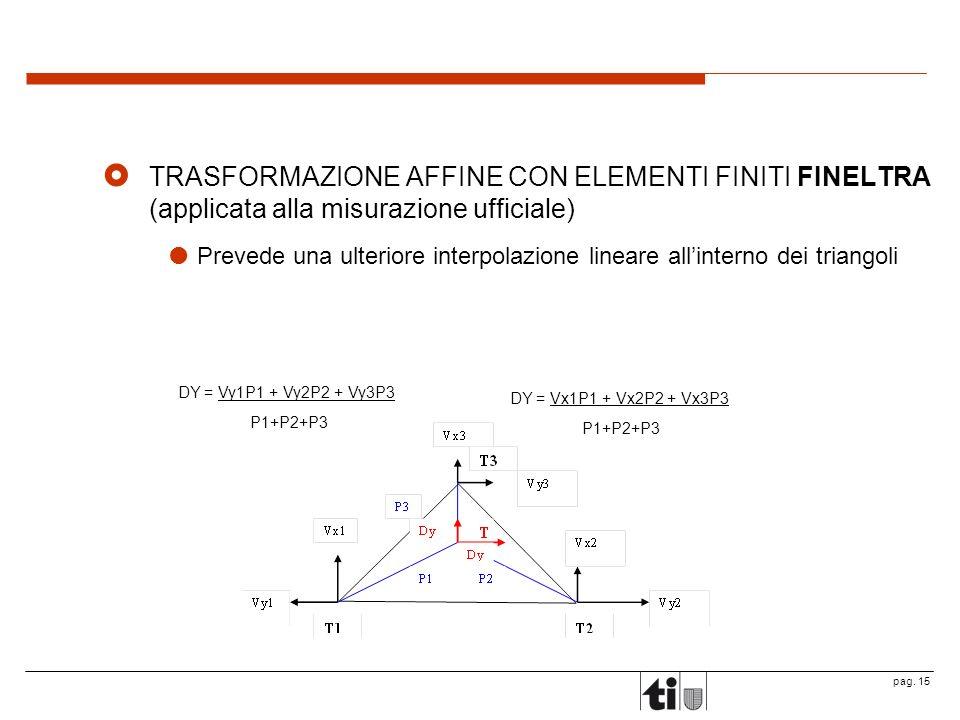 TRASFORMAZIONE AFFINE CON ELEMENTI FINITI FINELTRA (applicata alla misurazione ufficiale)
