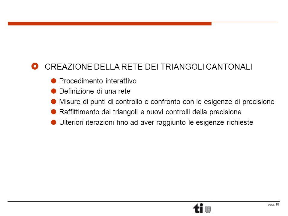 CREAZIONE DELLA RETE DEI TRIANGOLI CANTONALI
