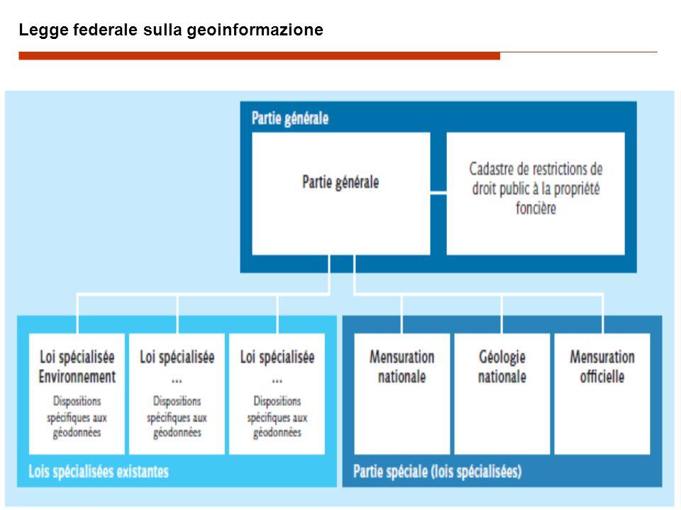 Legge federale sulla geoinformazione