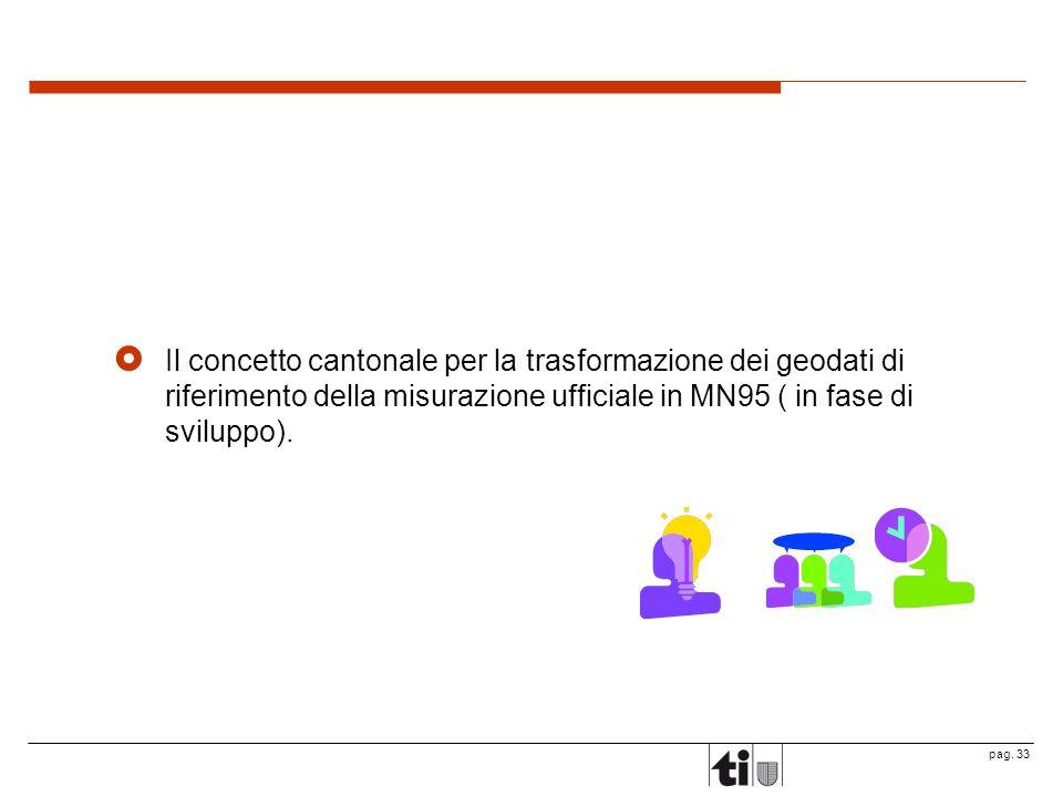 Il concetto cantonale per la trasformazione dei geodati di riferimento della misurazione ufficiale in MN95 ( in fase di sviluppo).
