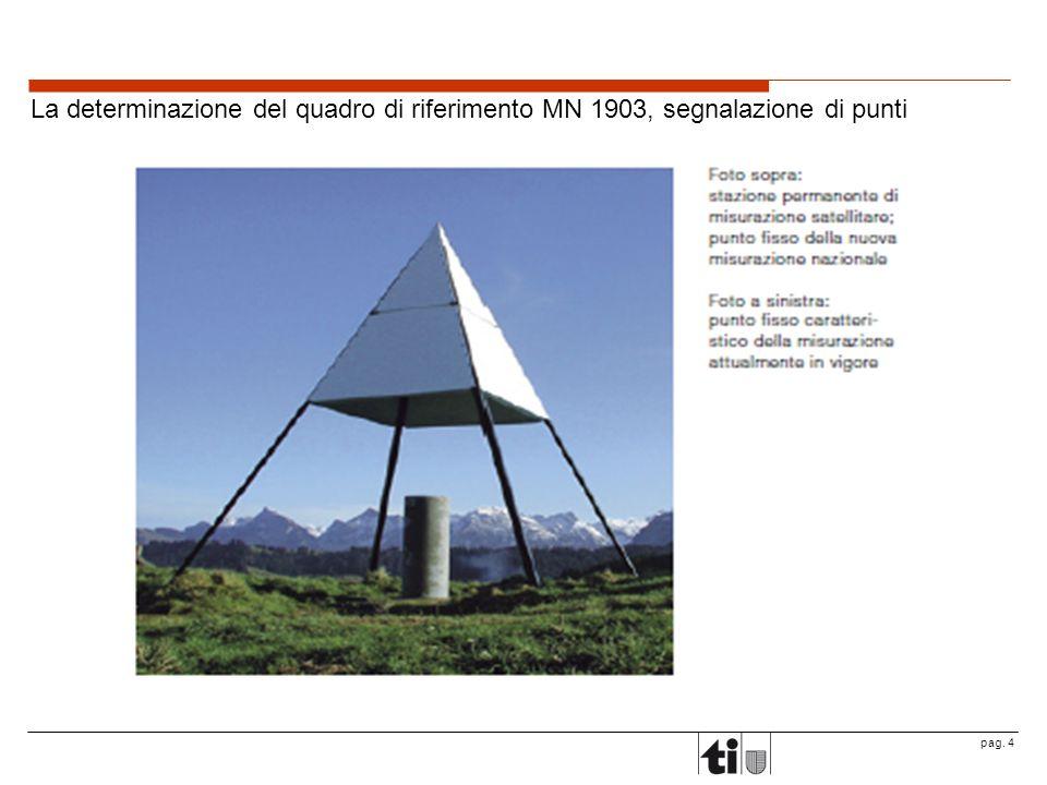 La determinazione del quadro di riferimento MN 1903, segnalazione di punti