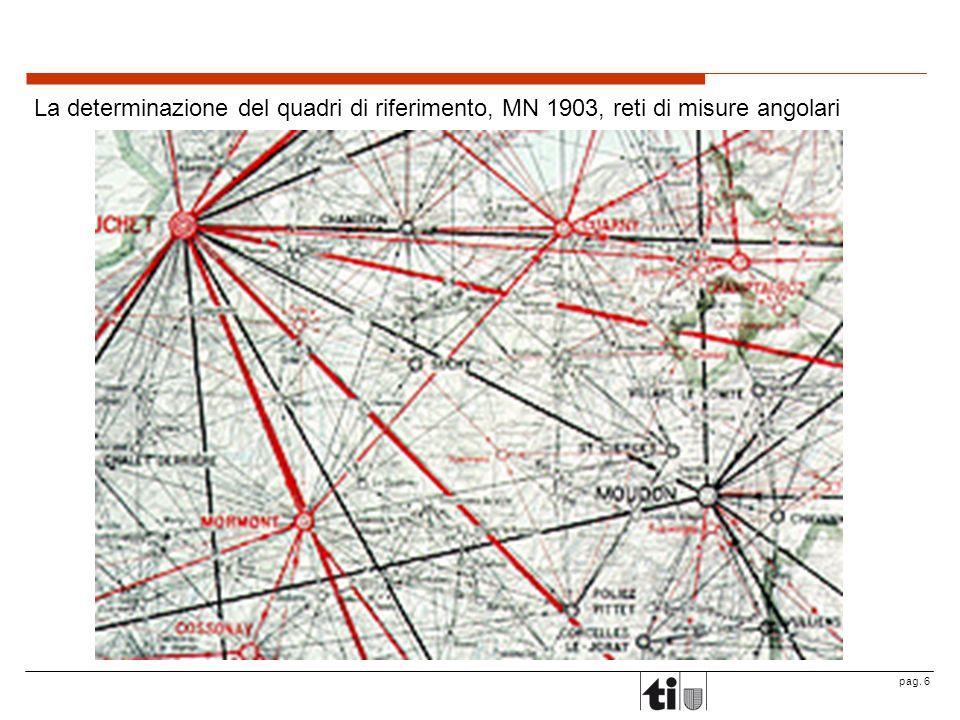 La determinazione del quadri di riferimento, MN 1903, reti di misure angolari