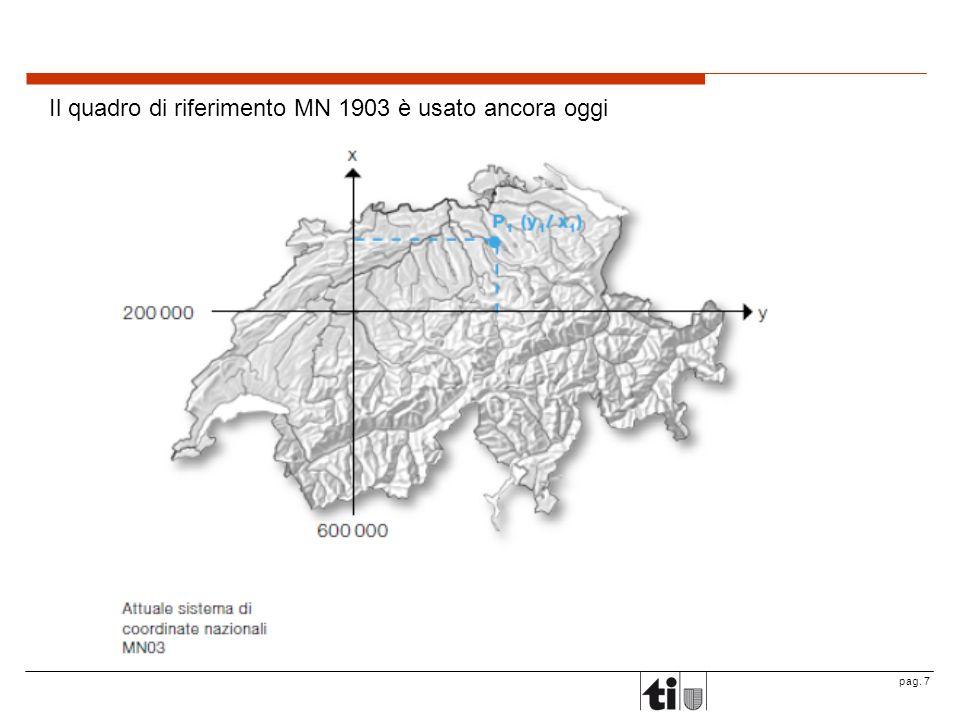 Il quadro di riferimento MN 1903 è usato ancora oggi