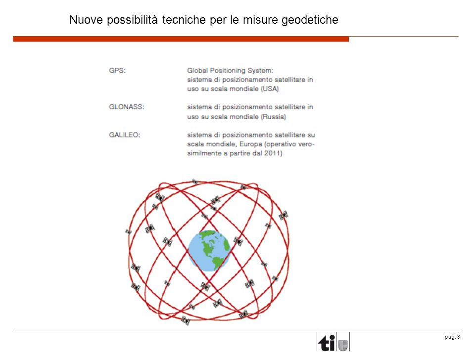 Nuove possibilità tecniche per le misure geodetiche
