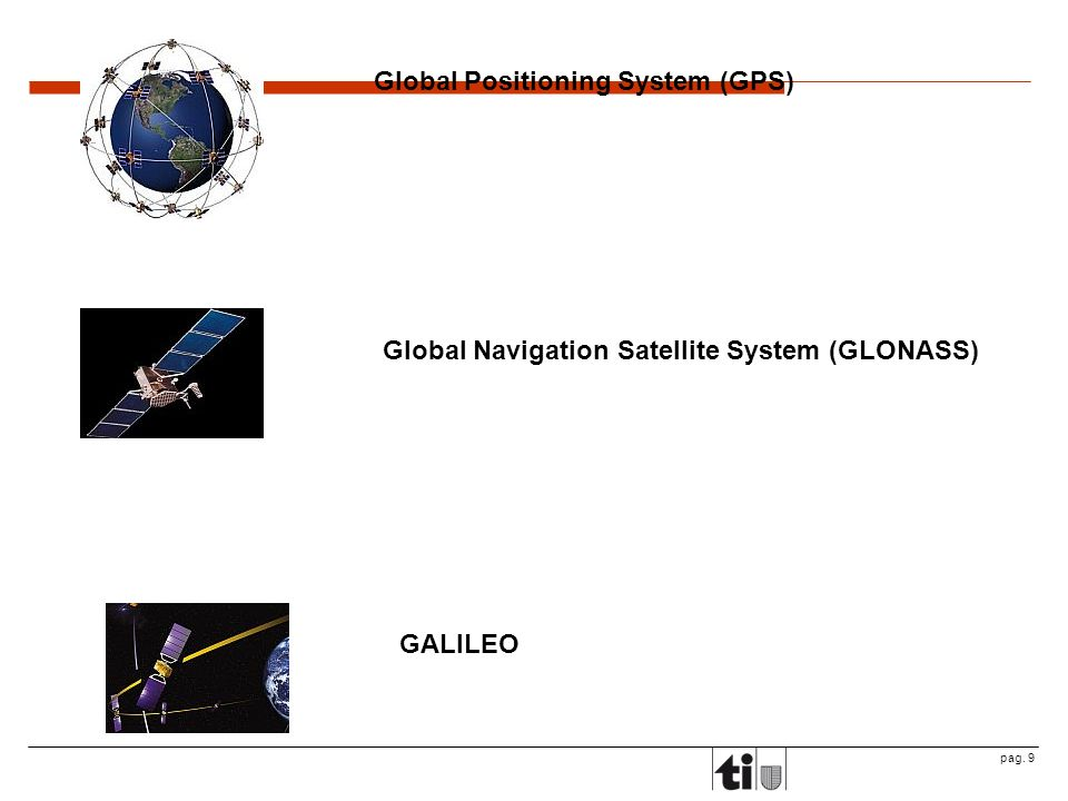 Global Positioning System (GPS) Global Positioning System (GPS)