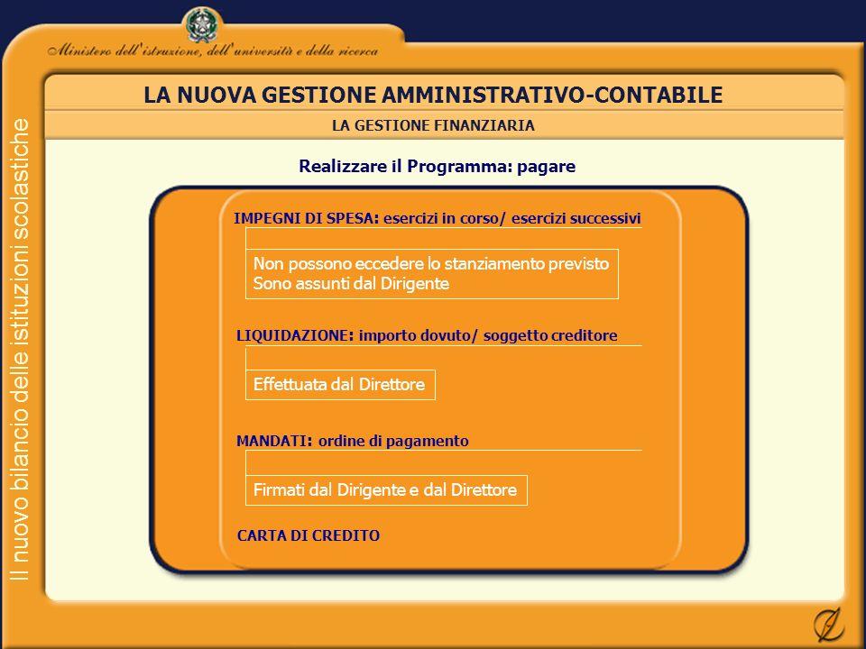 LA NUOVA GESTIONE AMMINISTRATIVO-CONTABILE LA GESTIONE FINANZIARIA