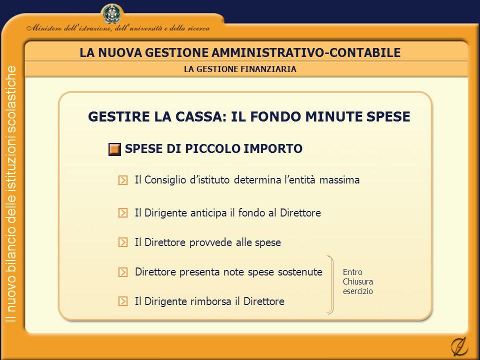 GESTIRE LA CASSA: IL FONDO MINUTE SPESE