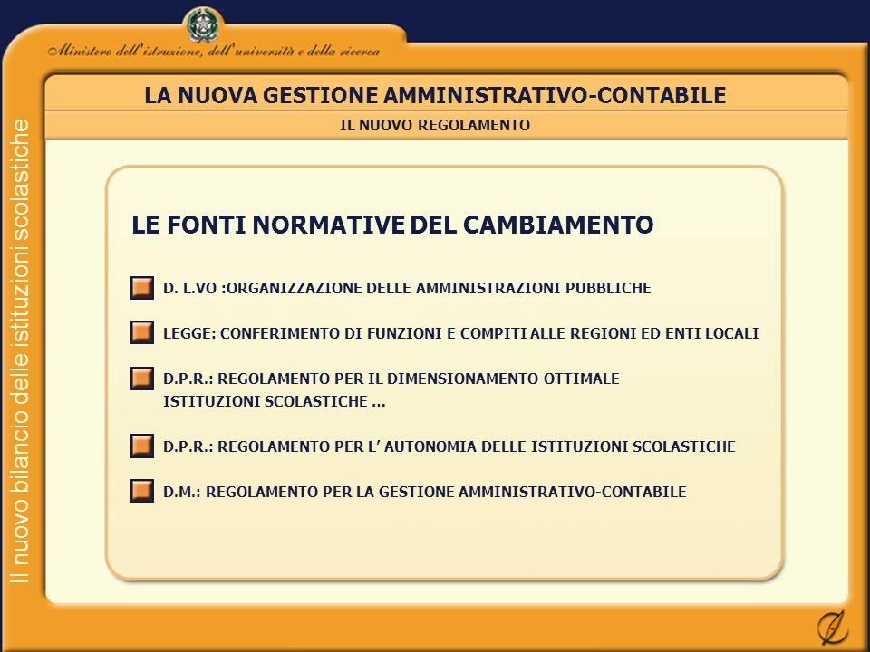 LE FONTI NORMATIVE DEL CAMBIAMENTO