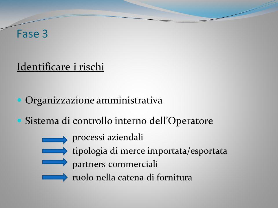 Fase 3 Identificare i rischi Organizzazione amministrativa