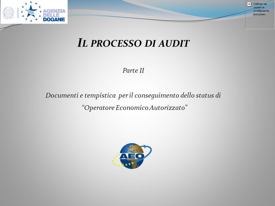 Il processo di audit Parte II