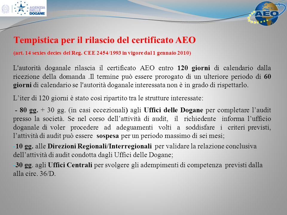 Tempistica per il rilascio del certificato AEO (art