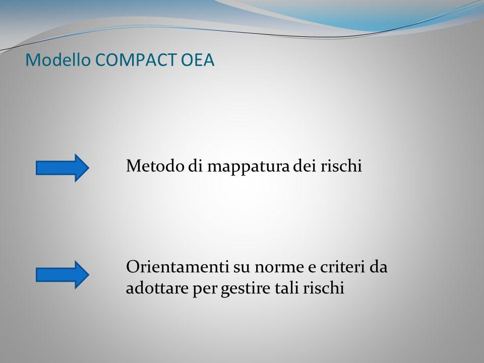 Modello COMPACT OEA Metodo di mappatura dei rischi Orientamenti su norme e criteri da adottare per gestire tali rischi