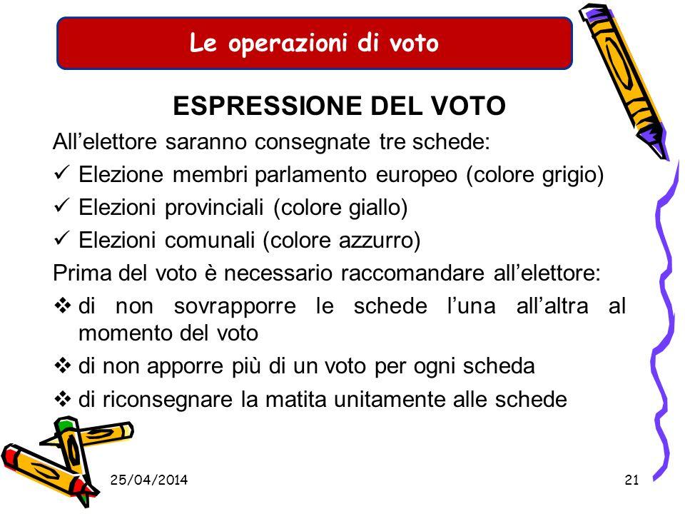 ESPRESSIONE DEL VOTO All'elettore saranno consegnate tre schede: