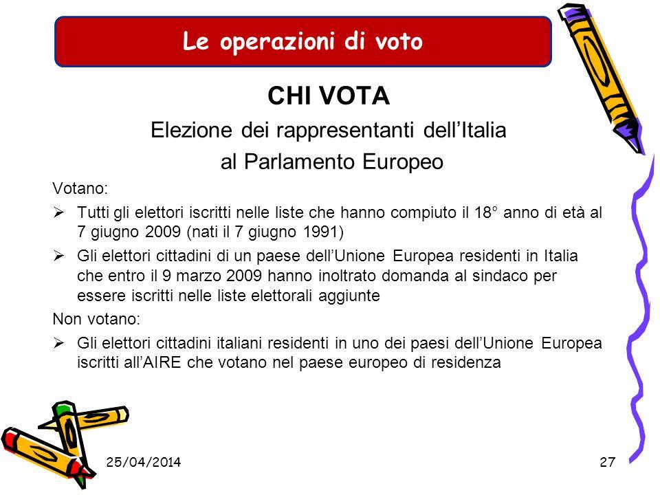 Elezione dei rappresentanti dell'Italia