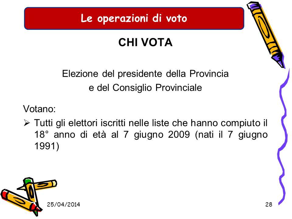CHI VOTA Elezione del presidente della Provincia