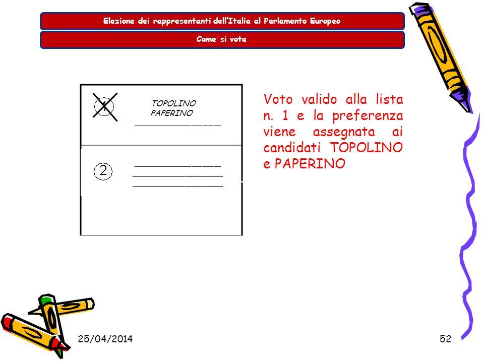Elezione dei rappresentanti dell'Italia al Parlamento Europeo