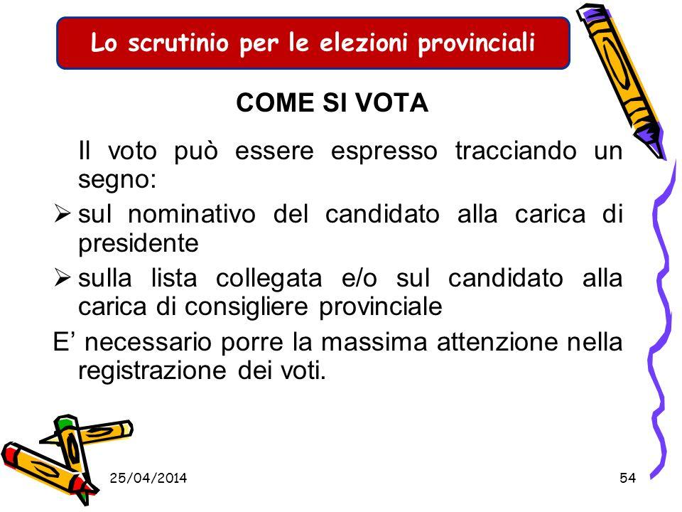 Lo scrutinio per le elezioni provinciali