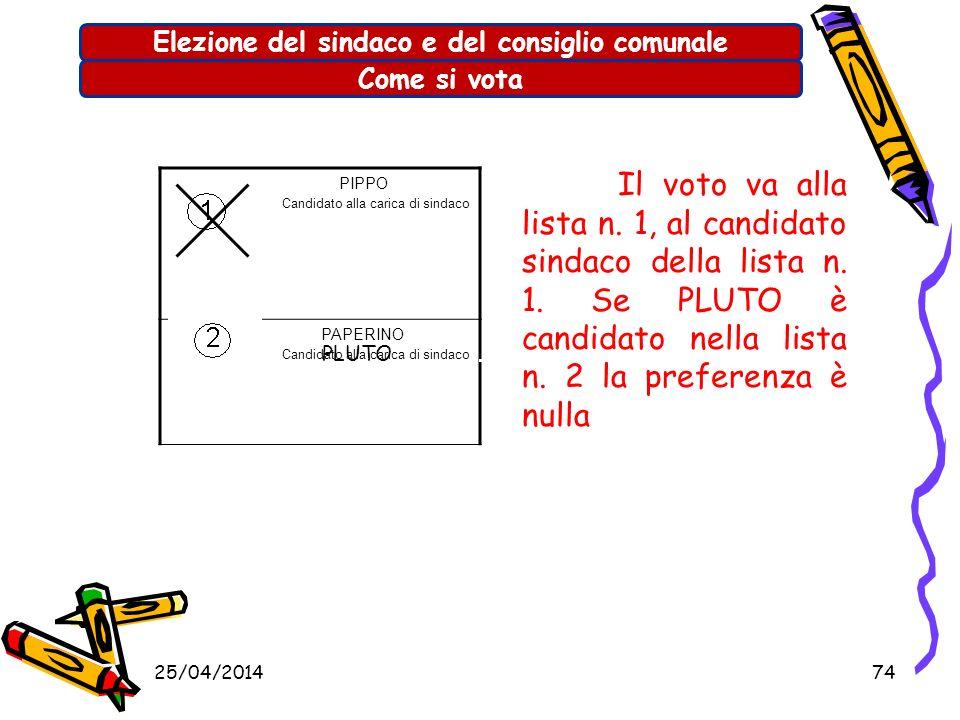 Elezione del sindaco e del consiglio comunale