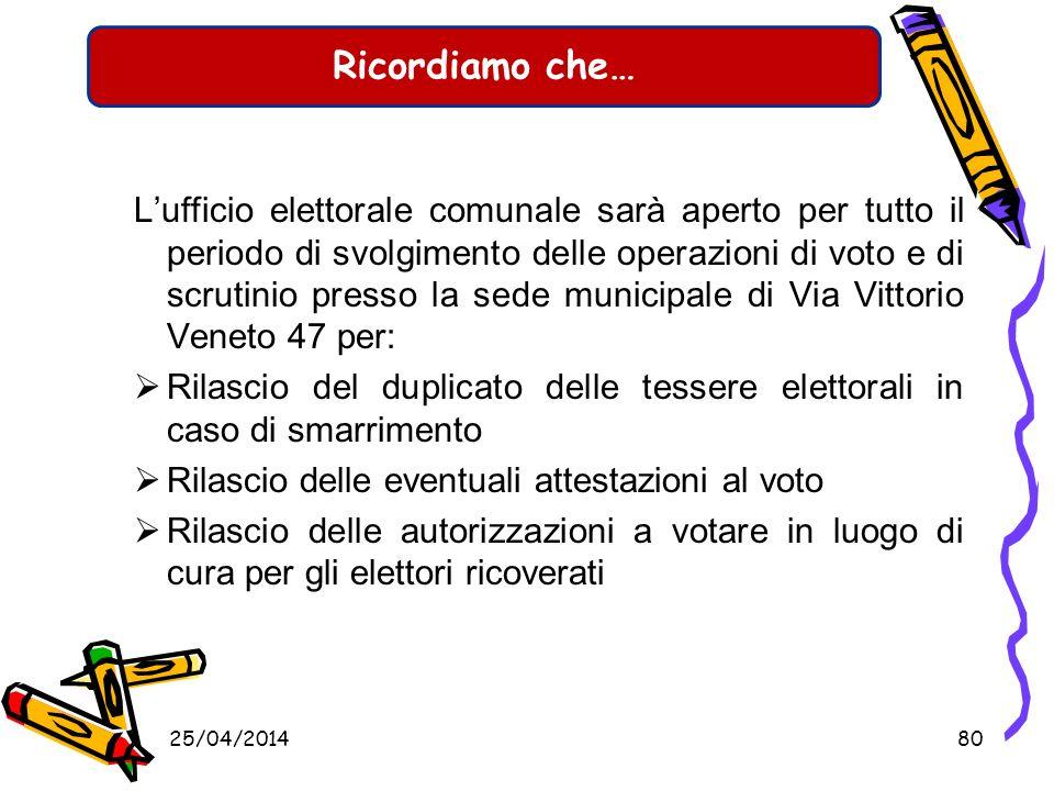 Rilascio del duplicato delle tessere elettorali in caso di smarrimento
