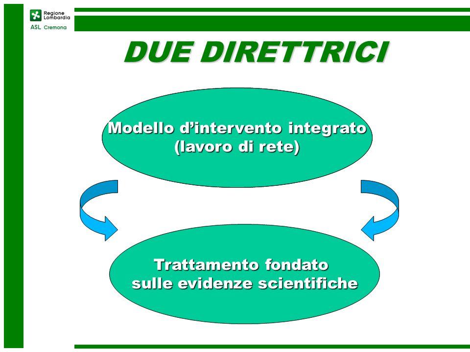 Modello d'intervento integrato sulle evidenze scientifiche