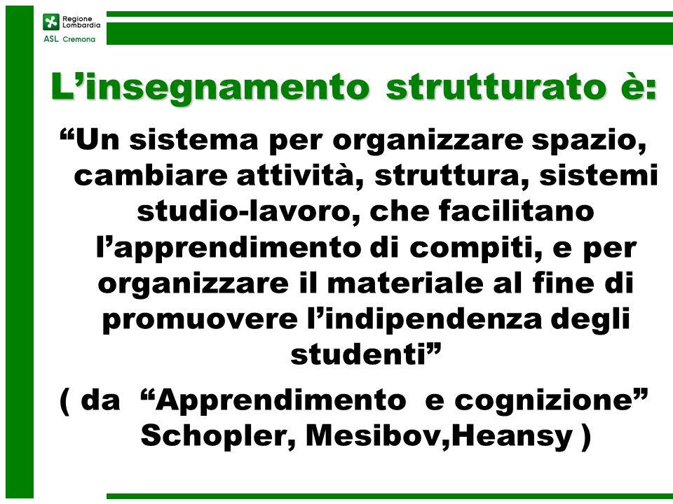 L'insegnamento strutturato è: