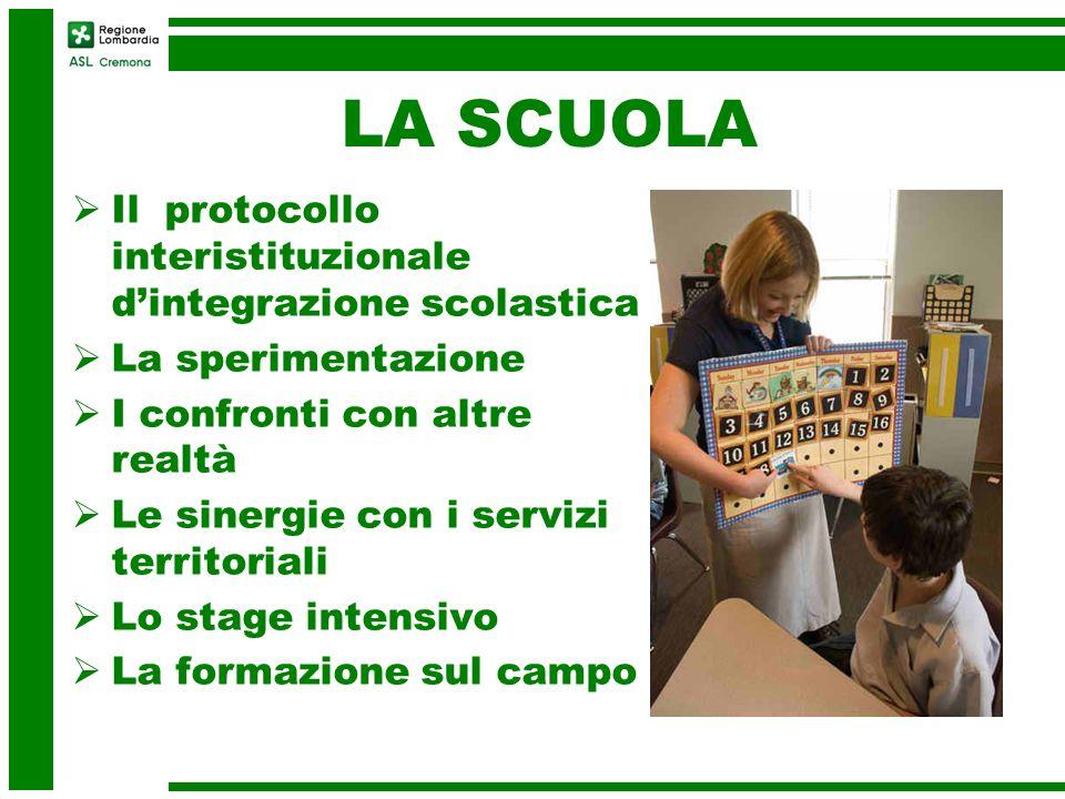 LA SCUOLA Il protocollo interistituzionale d'integrazione scolastica