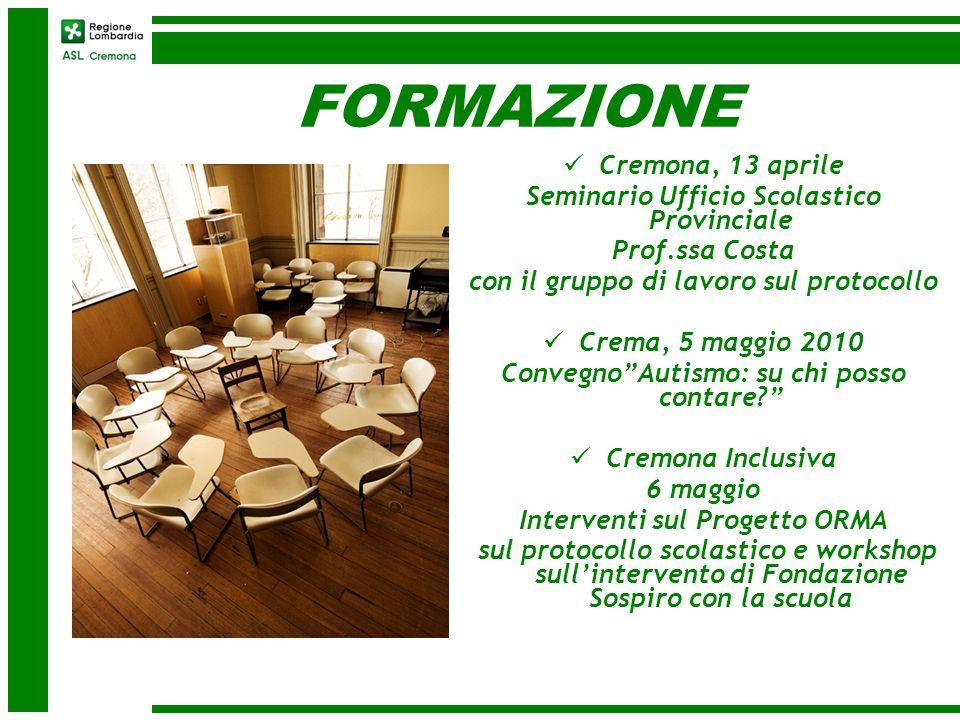 FORMAZIONE Cremona, 13 aprile Seminario Ufficio Scolastico Provinciale