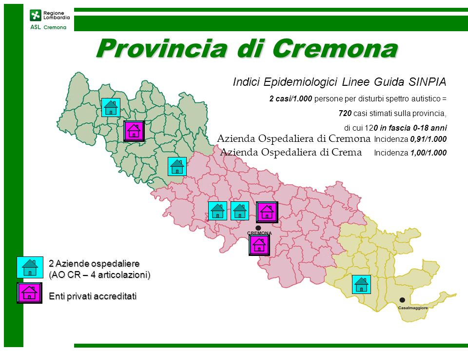 Provincia di Cremona Indici Epidemiologici Linee Guida SINPIA